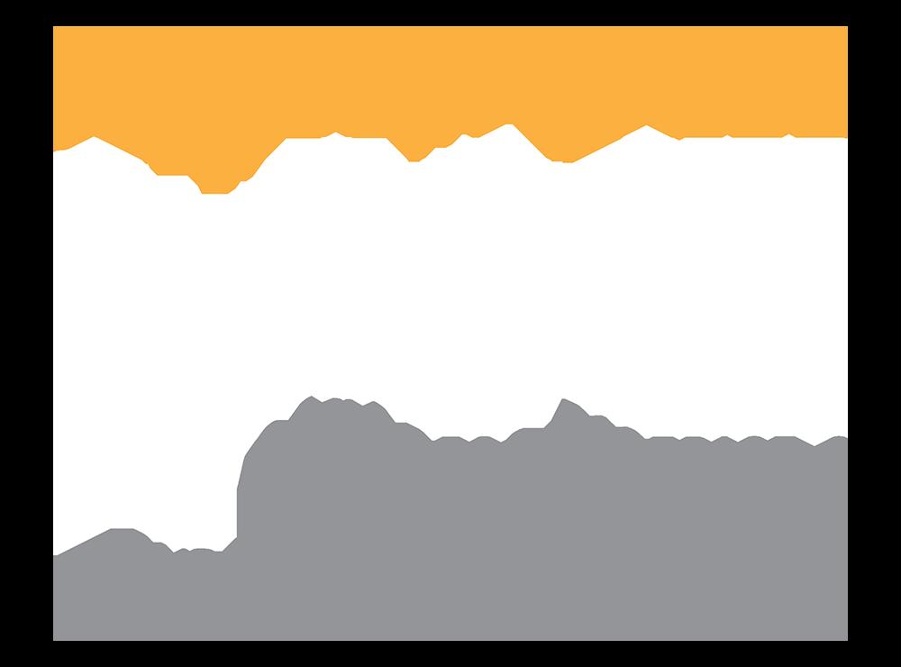 Jeannine Lake